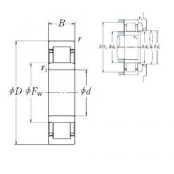 150 mm x 320 mm x 108 mm  NSK NU2330EM cylindrical roller bearings