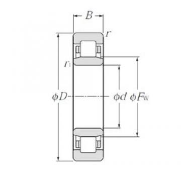 85 mm x 130 mm x 22 mm  NTN NU1017 cylindrical roller bearings