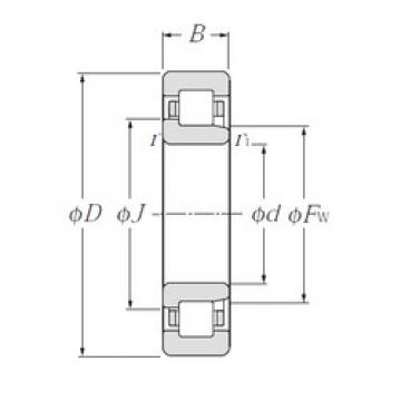 70 mm x 125 mm x 24 mm  CYSD NJ214E cylindrical roller bearings