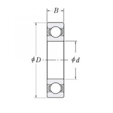 190,5 mm x 368,3 mm x 69,85 mm  RHP MJ7.1/2 deep groove ball bearings